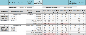 How to use Excel for Forecasting, Scheduling and Analyzing Staffing